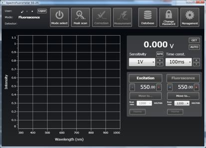 蛍光分光器ソフトウェア